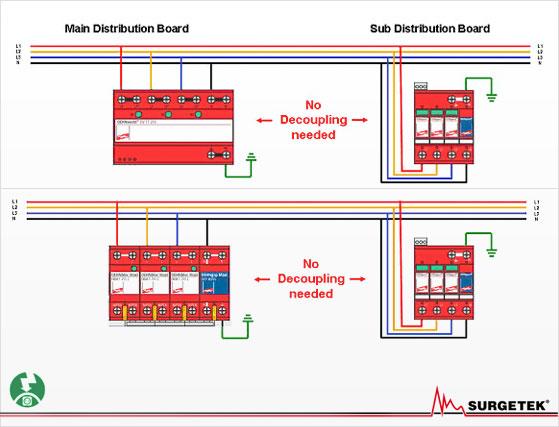 wiring diagrams – surgetek